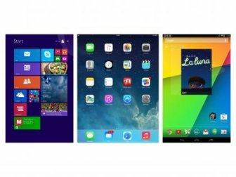 Apple iOS vs Android vs