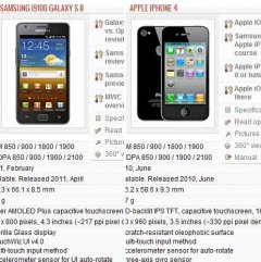 To compare-cellphones.org