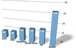 Mobile-comparison-chart